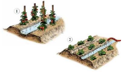 irrigazione orto scorrimento